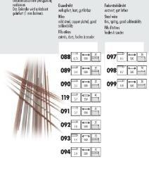 Eisendraht verkupfert 0,35 x 500 mm (20 Stück)