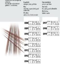 Stahldraht verzinnt 0,8 x 500 mm  (20 Stück)