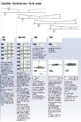$$ PA5/H0 Fahrdraht verkupfert 0,7 x 250 mm (5 Stück)