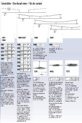 PA5/H0 Fahrdraht verkupfert 0,7 x 270 mm (5 Stück)