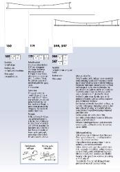 PA5/H0 Fahrdraht verkupfert 0,7 x 500 mm (5 Stück)